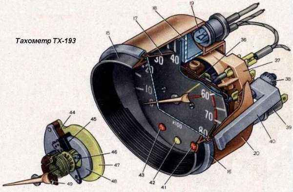 Тахометр лодочного мотора своими руками